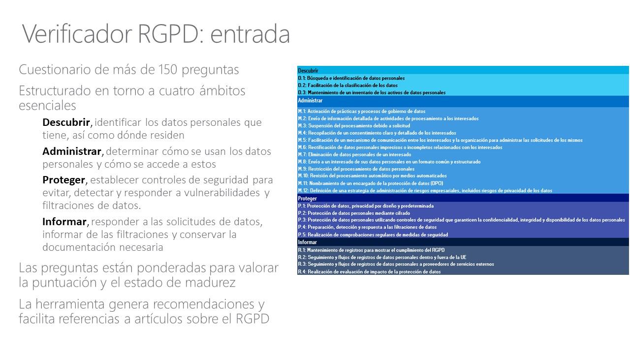 Verificador RGPD – Negocio y Tecnología